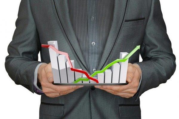 Wykresy inwestycyjne